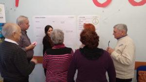 Warsztaty - Design Thinking 1