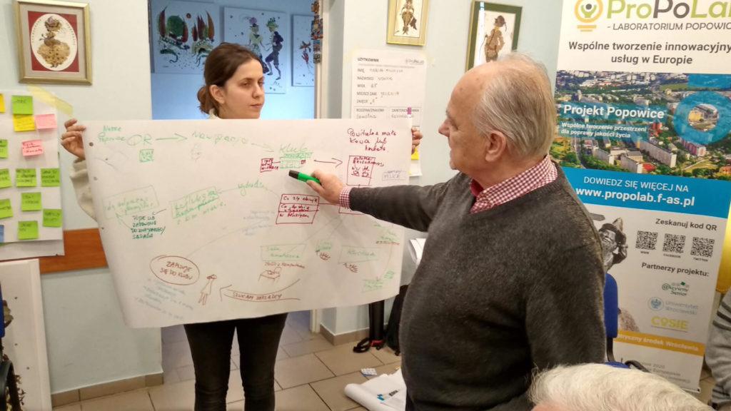 Warsztaty - Design Thinking 3